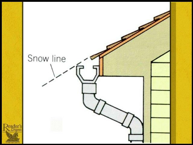 Snow And Ice Are Ripping The Rain Gutter Off Of My Metal Roof Metal Roof Rain Gutters Gutters