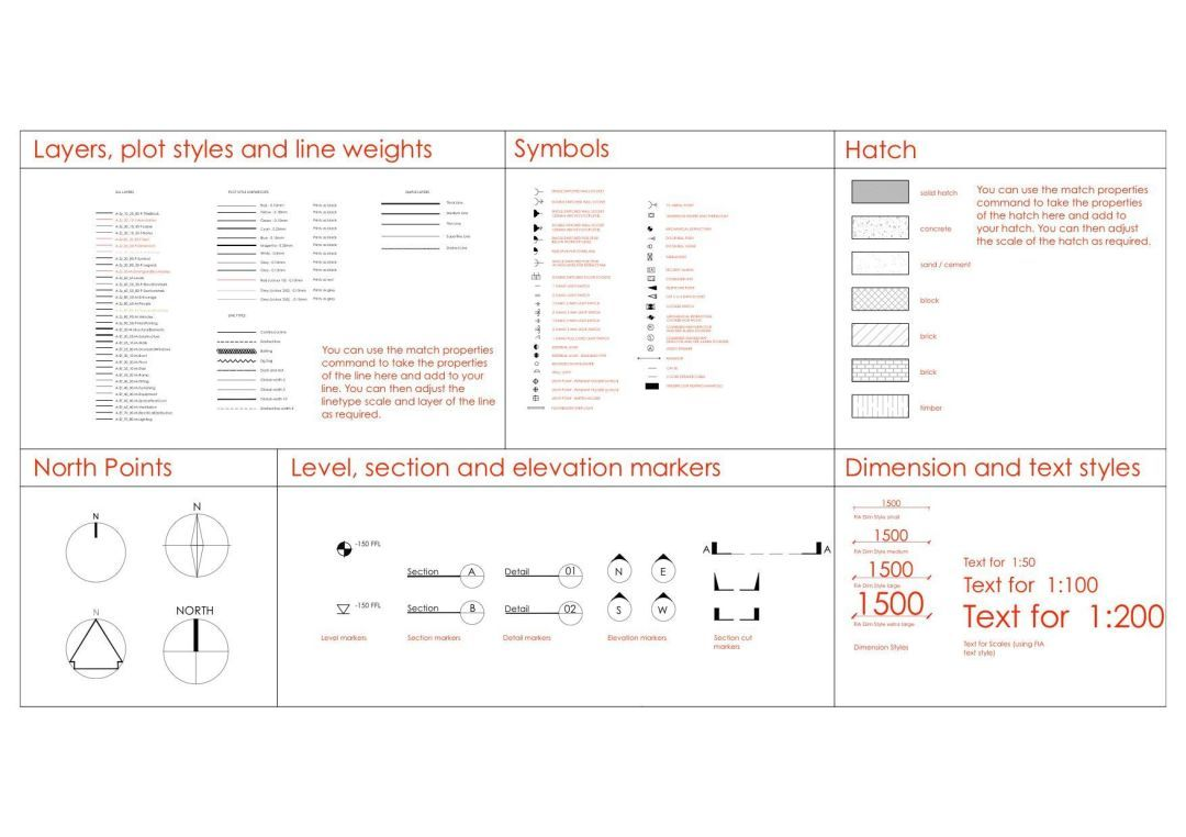 Autocad drawing template full of layouts layers and