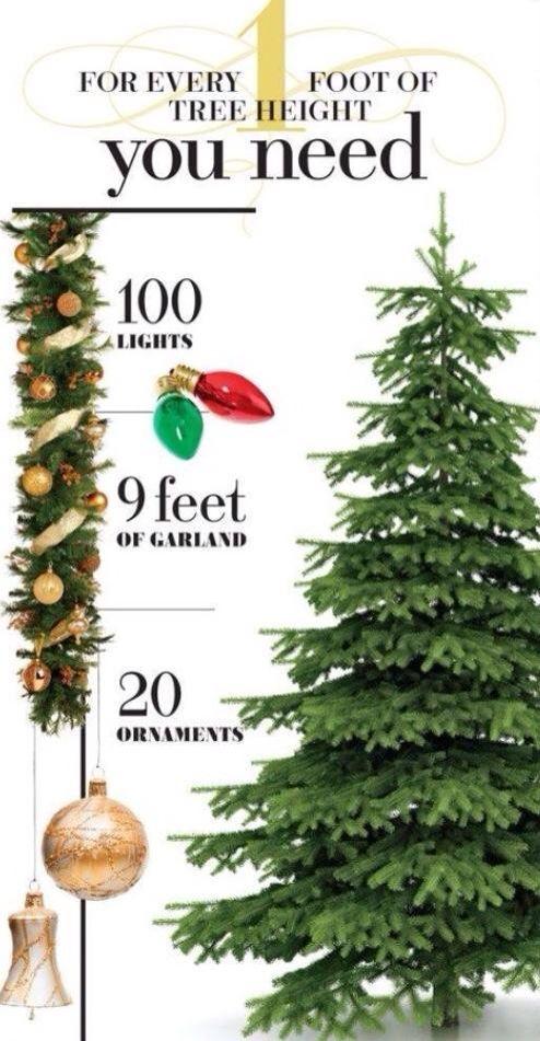 Helpfully Christmas tree lights tip How many lights per foot of tree