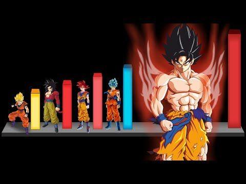 Todas Las Transformaciones De Gokú De La Mas Débil A La Mas Poderosa Dragon Ball Super Youtube Goku Goku Transformaciones Dragones