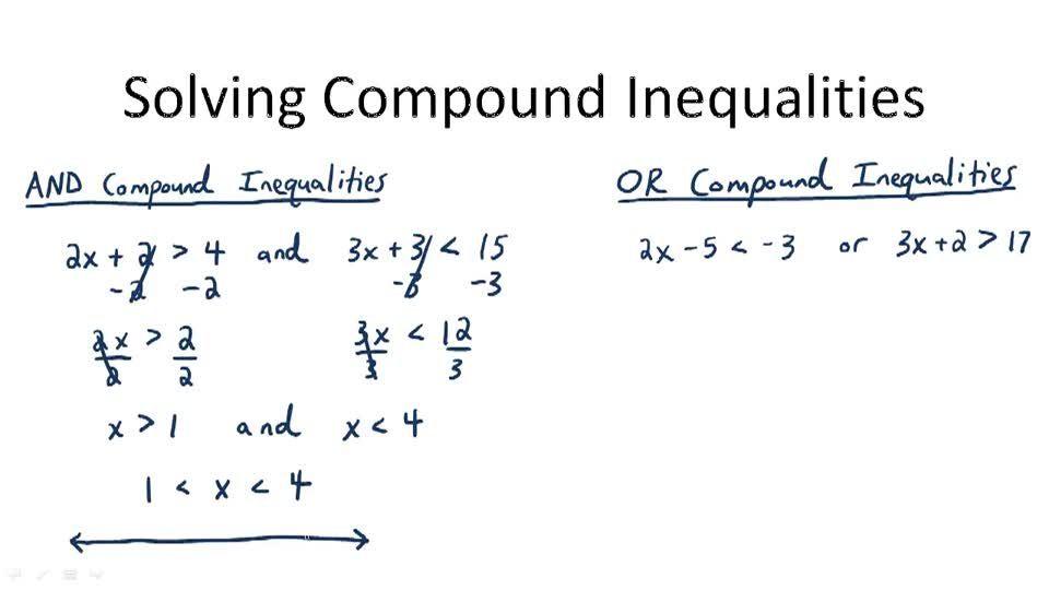 Braingenie Solving Compound Inequalities Overview Compound Inequalities Solving Inequality