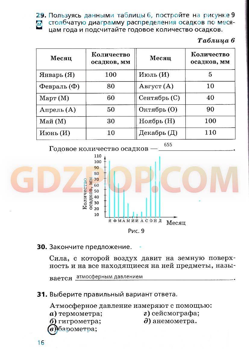Гдз биология 9 класс а.в теремов р.а.петросова а.и.никишовы