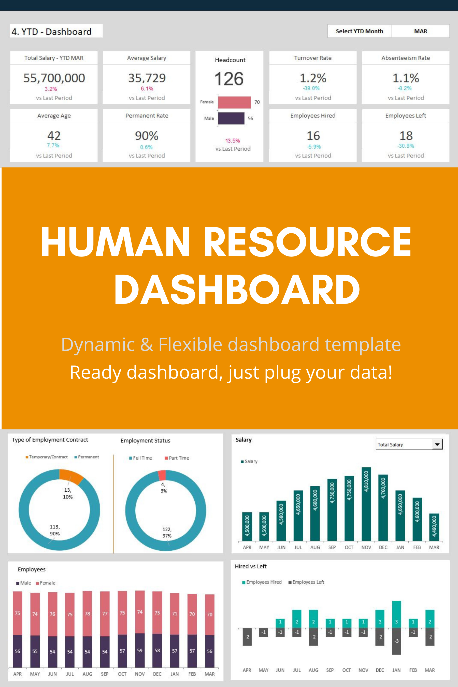 The template may use to best utilizing in the dashboard template to … Pin On Business
