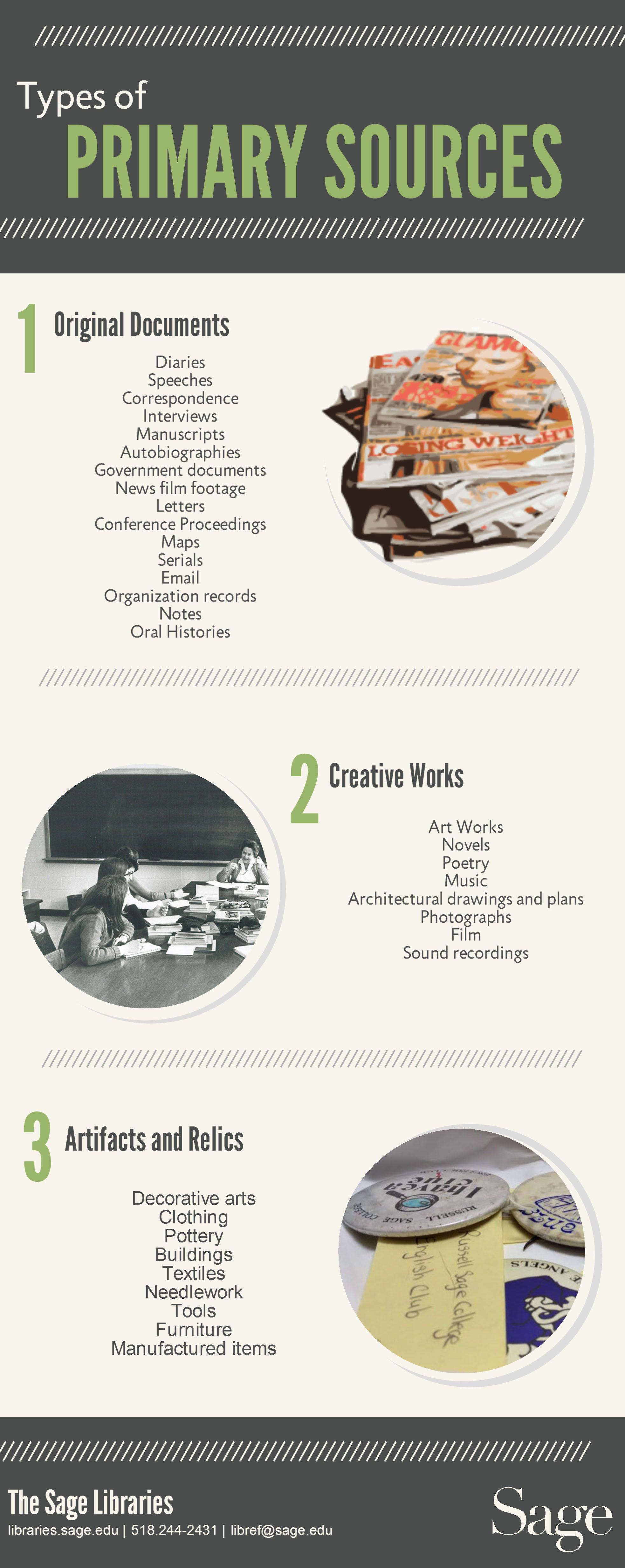 Types Of Primary Sources Infograph Library Primarysources