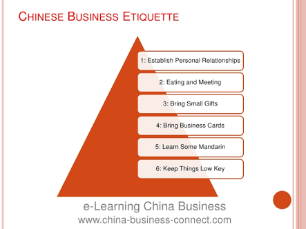 Image result for chinese business etiquette china pinterest image result for chinese business etiquette colourmoves