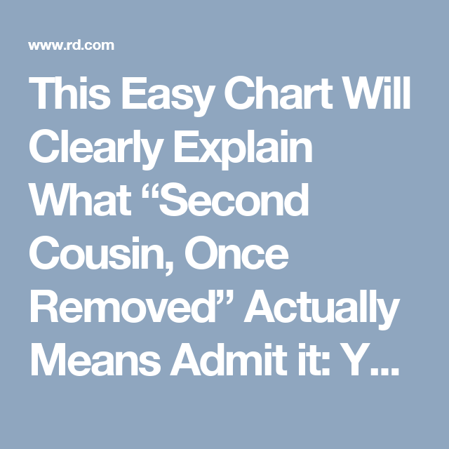 """This Easy Chart Will Clearly Explain What """"Second Cousin, Once Removed"""" Actually Means Admit it: You don't know what it means either. BY LAMBETH HOCHWALD"""