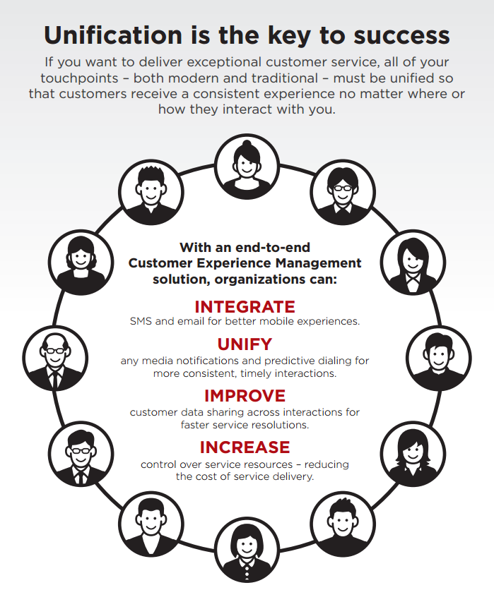 Isn't it time you unified your communications?