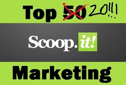 Top 20 Marketing Topics On Scoop.it For Content Syndication