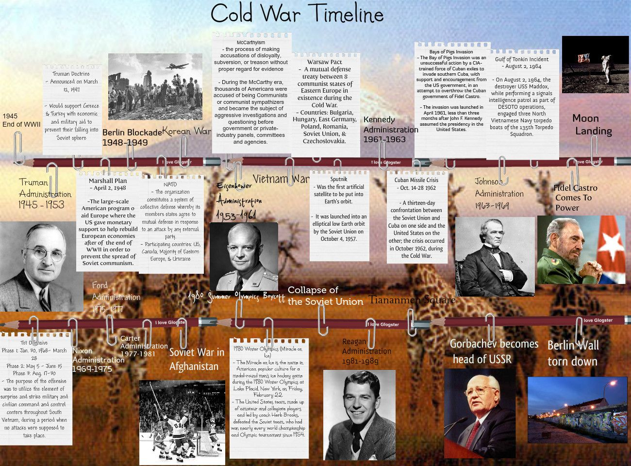 Cold War Timeline | Cold War for Kids | Pinterest | Cold war ...