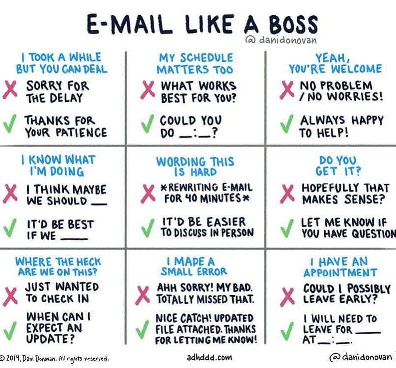 An Organized Chart For Emailing Like A Boss Thank You Danidonovan For This Kick Tool For Professionals English Writing Skills Writing Skills Work Goals