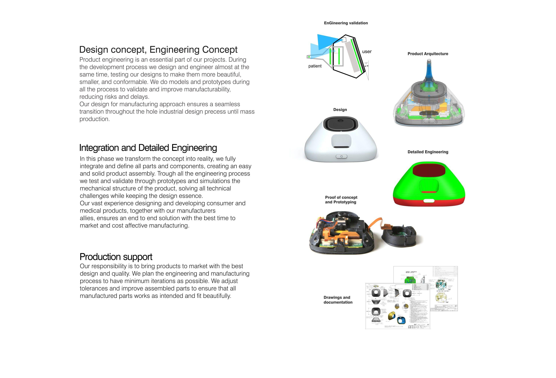 Tytocare Design Process Concept Design Engineering Design Engineering