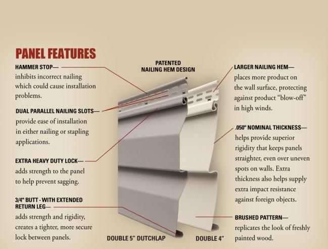 Norandex Sagebrush Super Premium Vinyl Siding Offers Performance And Beauty Check Out These Panel Features Vinyl Siding Siding Stapling