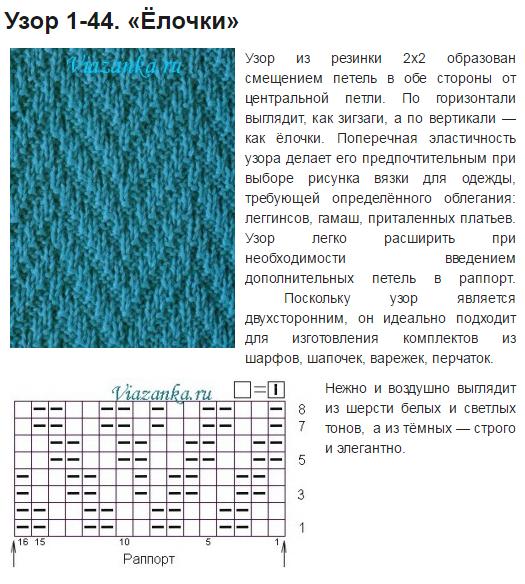 рисунки для шарфов спицами схемы синего цвета