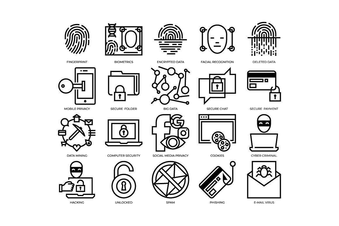 Privacy And Security Gdpr Icons Vintage Business Card Design Icon Computer Security