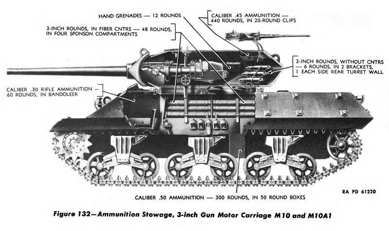 diagrams of tanks wiring diagram 500 wwi tank diagram diagrams of tanks #11
