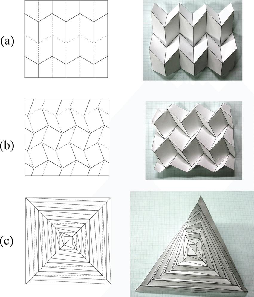 Photo of Examples of rigid foldable origami. (a) Miura-ori. (b) DCS. (c) Pleated… | Download Scientific