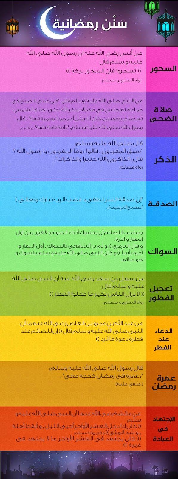 سنن يجب القيام بها في شهر رمضان المبارك شهر رمضان المبارك شهر الطاعة والمغفرة والتوبة وبلا شك يتنافس المتنافسون لنيل Ramadan Learn Islam Ramadan Activities