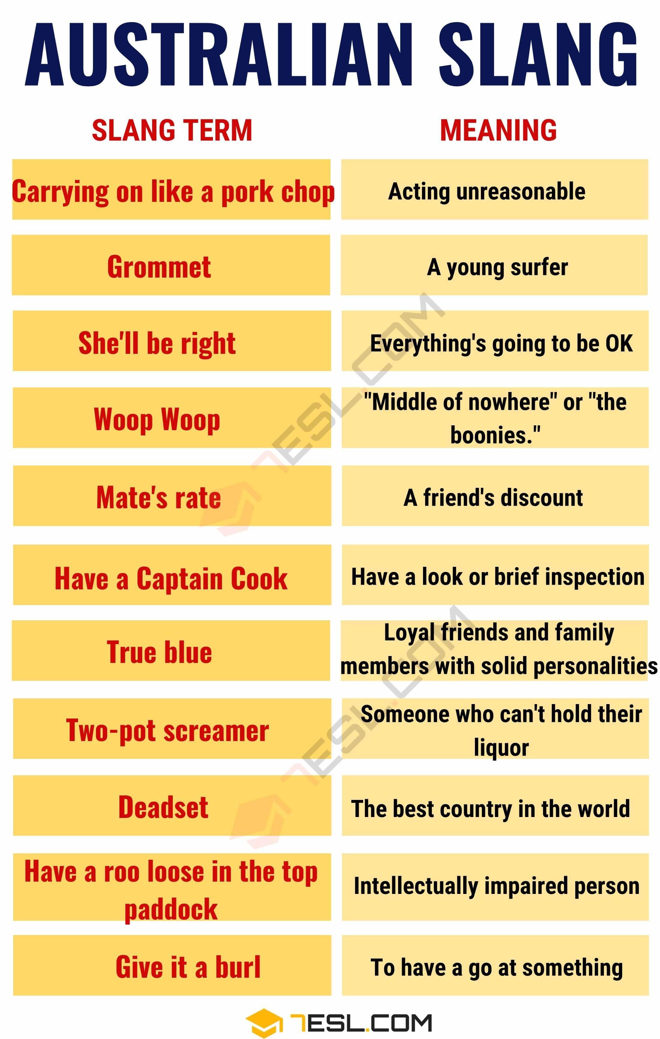 Australian Slang 23 Popular Aussie Slang Words You Need To Know 7esl Australian Slang Slang English Slang Words