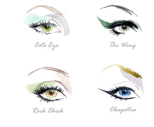 Eye make-up chart.