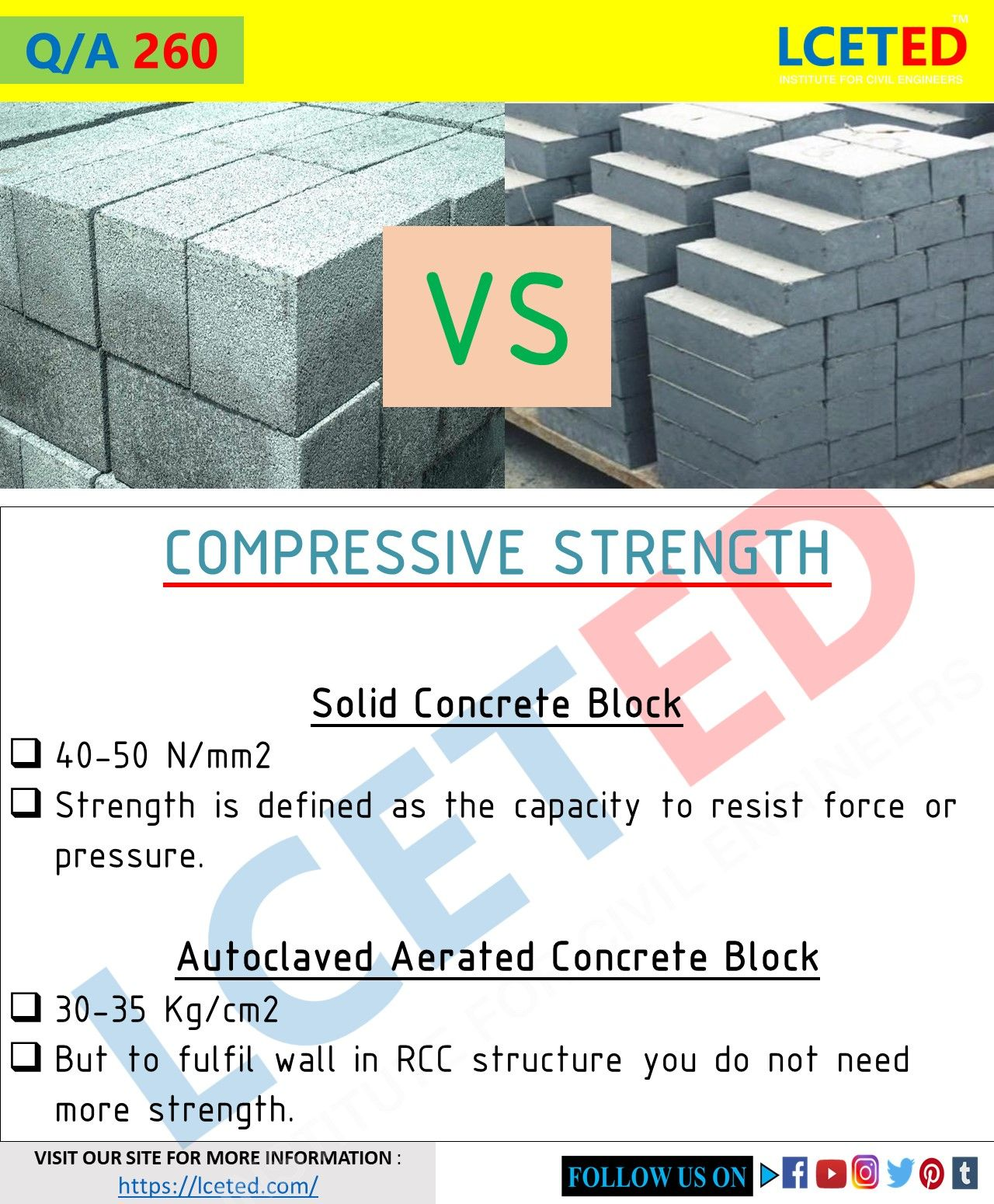 Q A 260 Compressive Strength Of Aac Blocks Vs Solid Blocks In 2020 Civil Engineering Handbook Civil Engineering Design Civil Engineering Construction