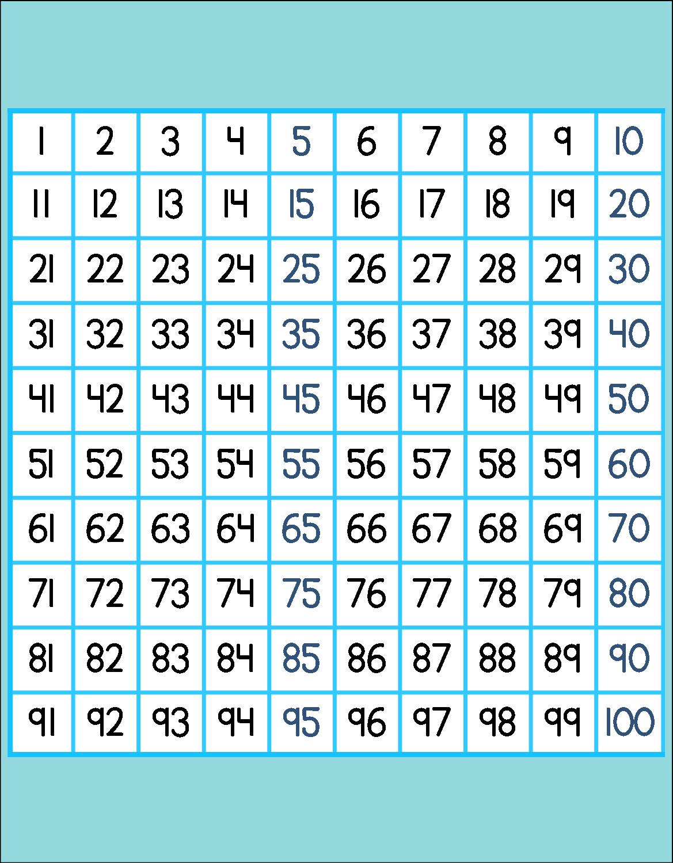 Free Printable Hundreds 100 Chart Great For Bulletin