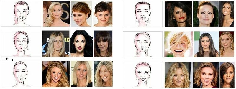 coupe de cheveux court 2015 femme 50 ans Recherche