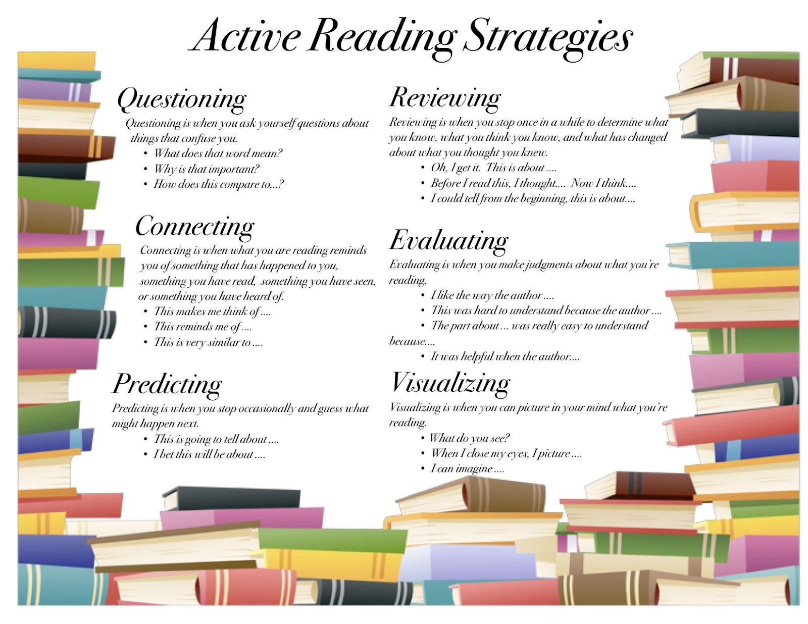 Worksheets Active Reading Strategies Worksheet active thinking strategies upper elementary elementary