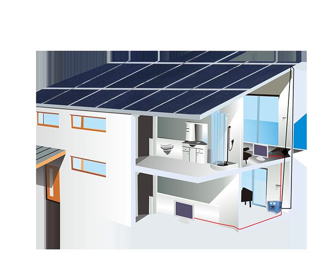 Solar Power System Shenzhen Ingotta Electronic Technology Co Ltd With Images Solar Heating