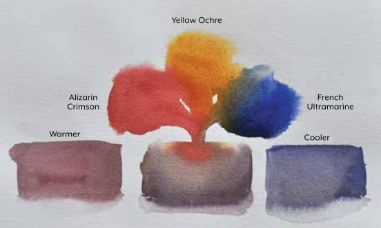 What Colors Make Gray Color Mixing With The Primary Artists Network