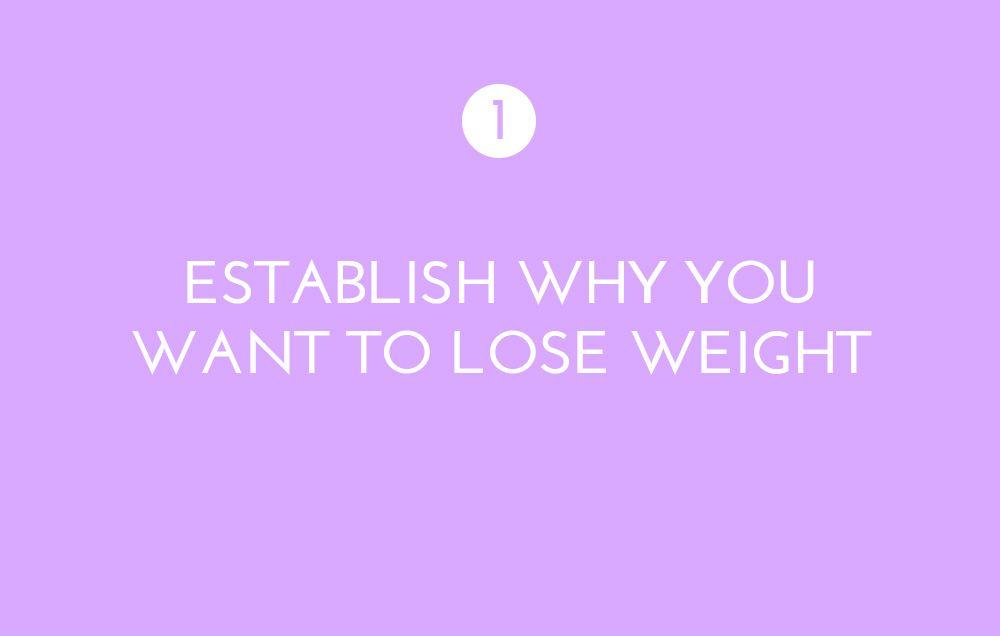 Tips Of Weight Loss In Urdu