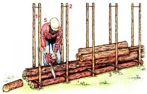 how to cut firewood faster