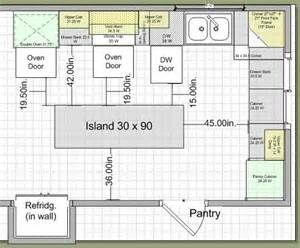 Kitchen Island Sizes Dimensions Kitchen Designs Layout Kitchen Cabinet Layout Kitchen Island Dimensions