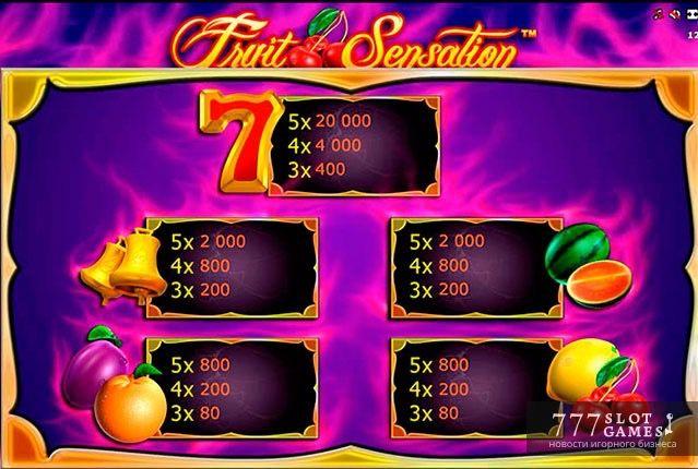 Fruit sensation deluxe описание игрового автомата