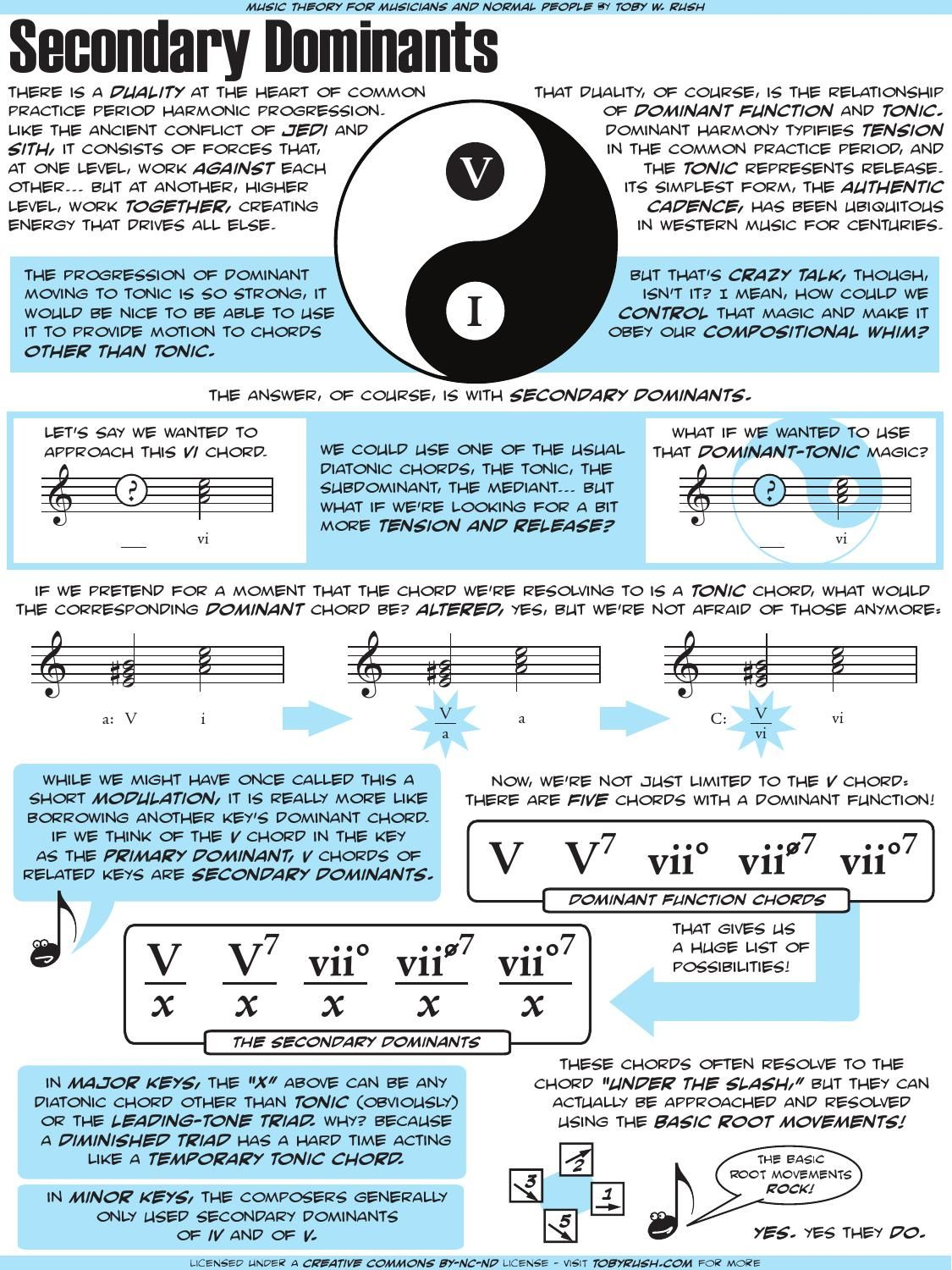 Secondary dominants music theory pianos and guitars a description of secondary dominant chords and their use by composers of the common practice period hexwebz Choice Image