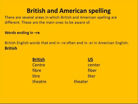 Pin On English Language Grammar Paraphrasing Tool Spinbot Download