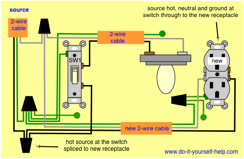 electrical wiring diagram add outlet gif (500�327) electrical Light Switch Electrical Wiring Outlet