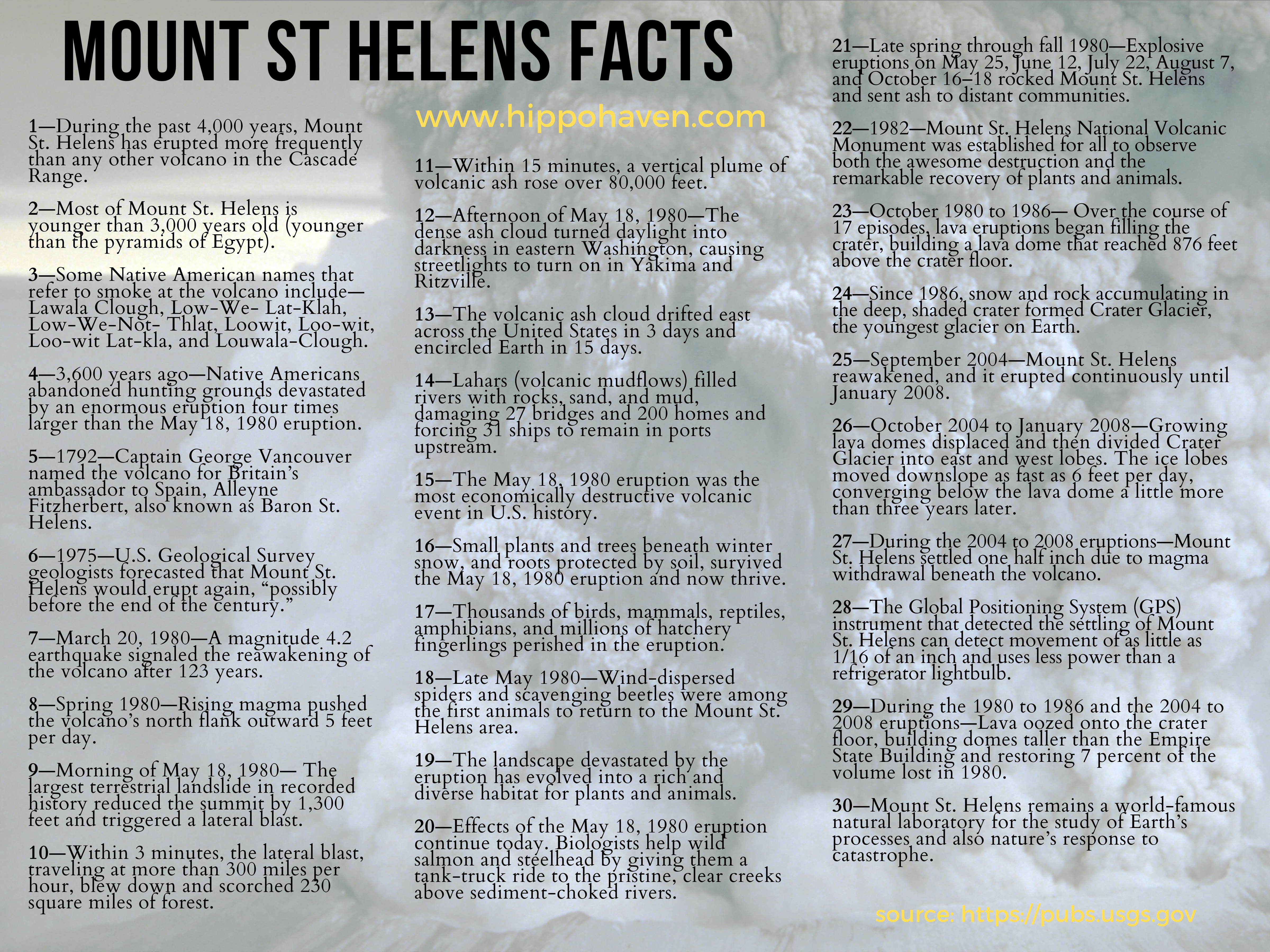mount st helens facts