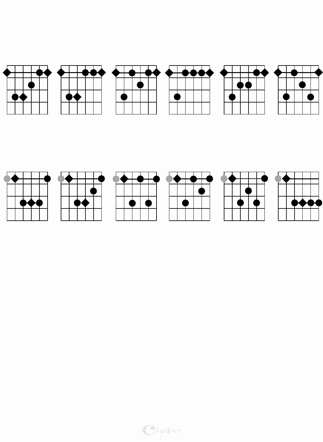 Complete Guitar Chord Charts Best Of Download Sample Plete