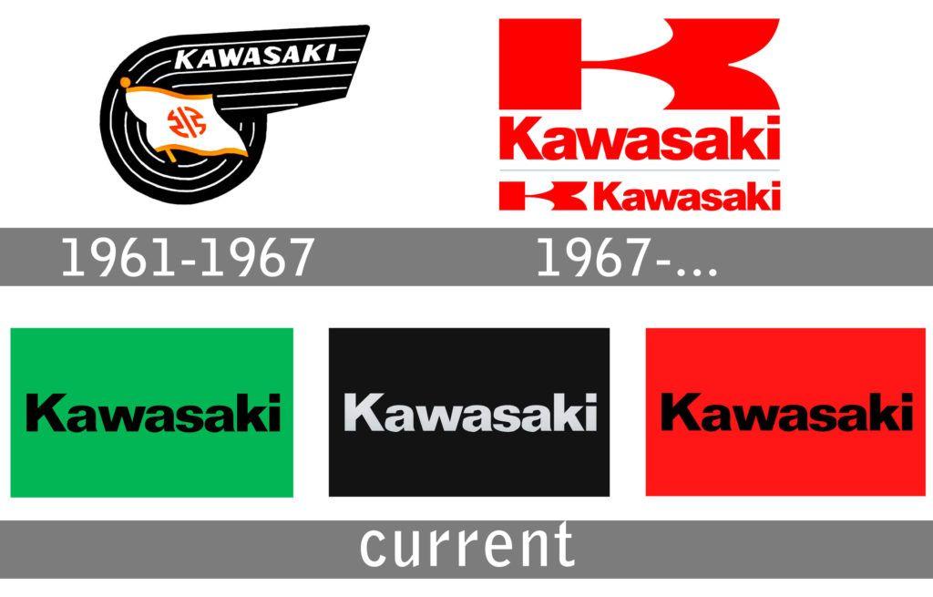 Kawasaki Logo History Motorcycle Logo Kawasaki Kawasaki Motorcycles