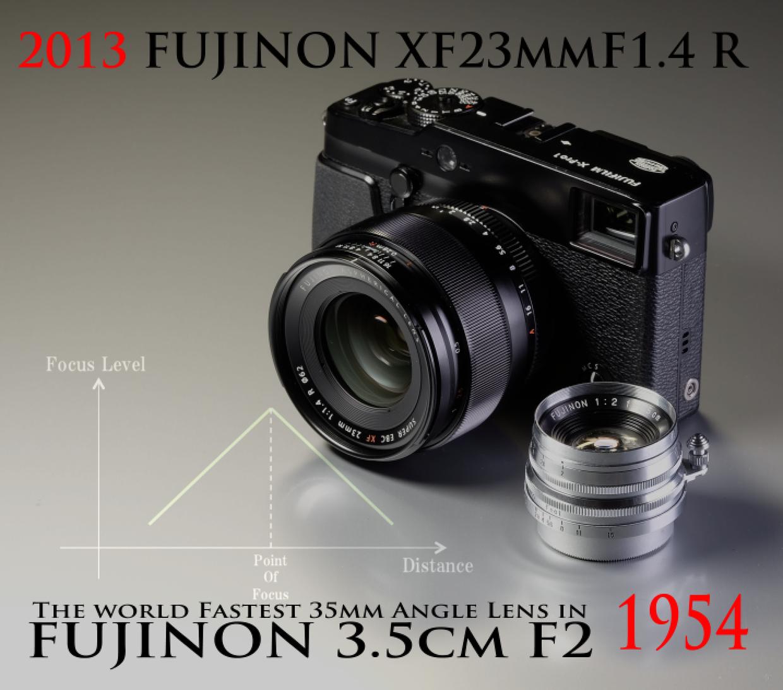 XF23mmF1 4 R | fujiset | Lenses, Fujifilm, Lens