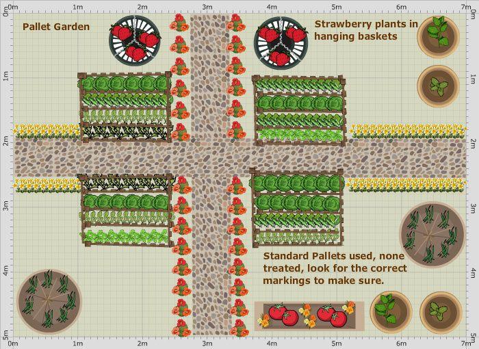 Garden Plan 2017 Pallet Garden Vegetable Garden Planning