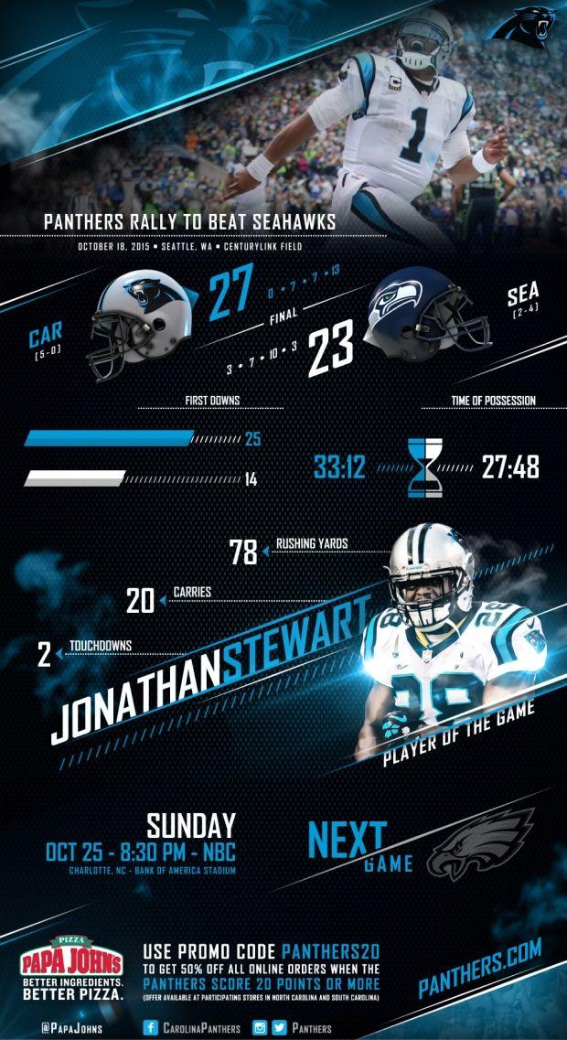 Infographic Week 6 Recap Sports graphic design, Sports