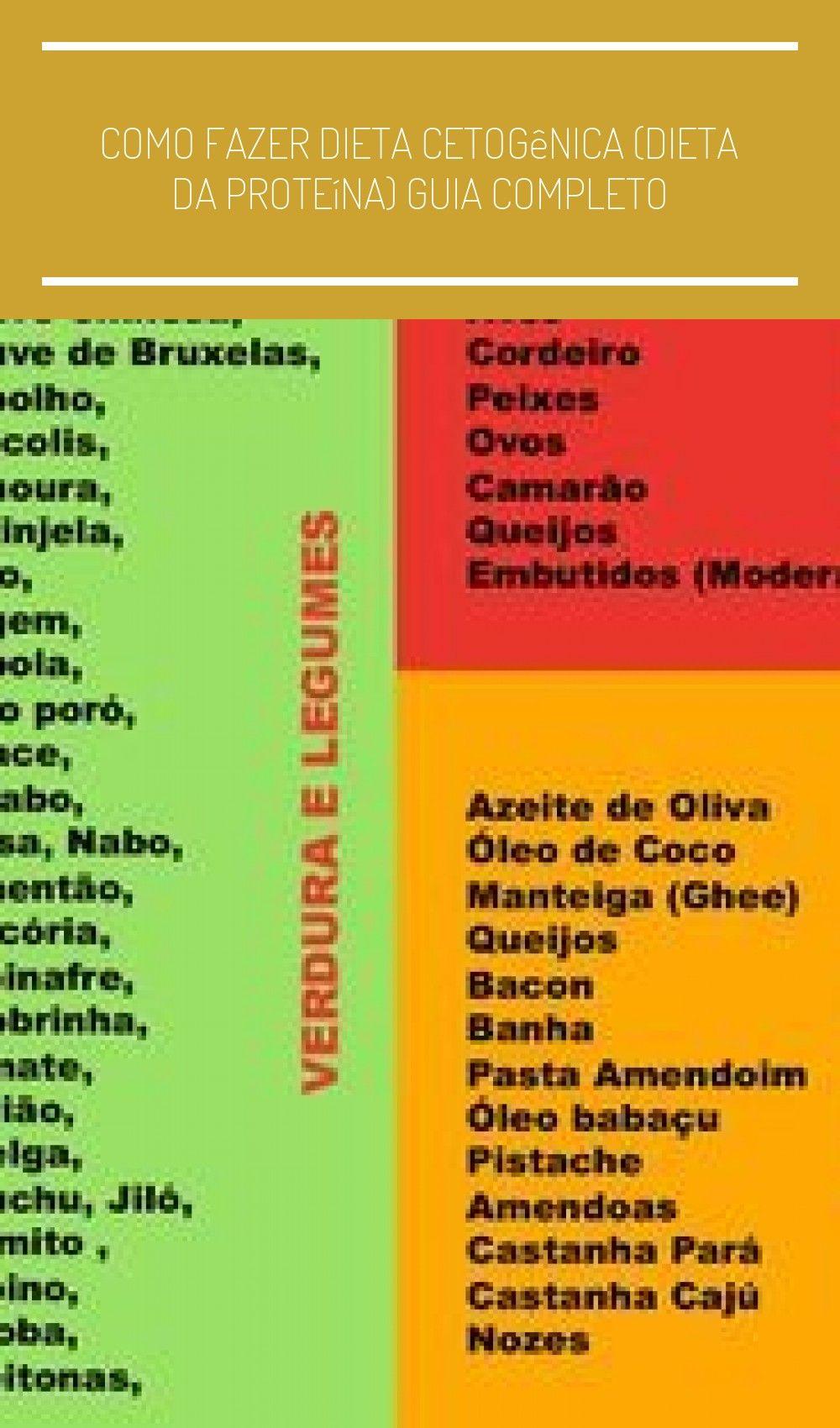 Dieta Cetogenica Cardapio Semanal Completo Comece Hoje Dieta Cetogenica Receitas Cardapio Semanal Dieta Dieta