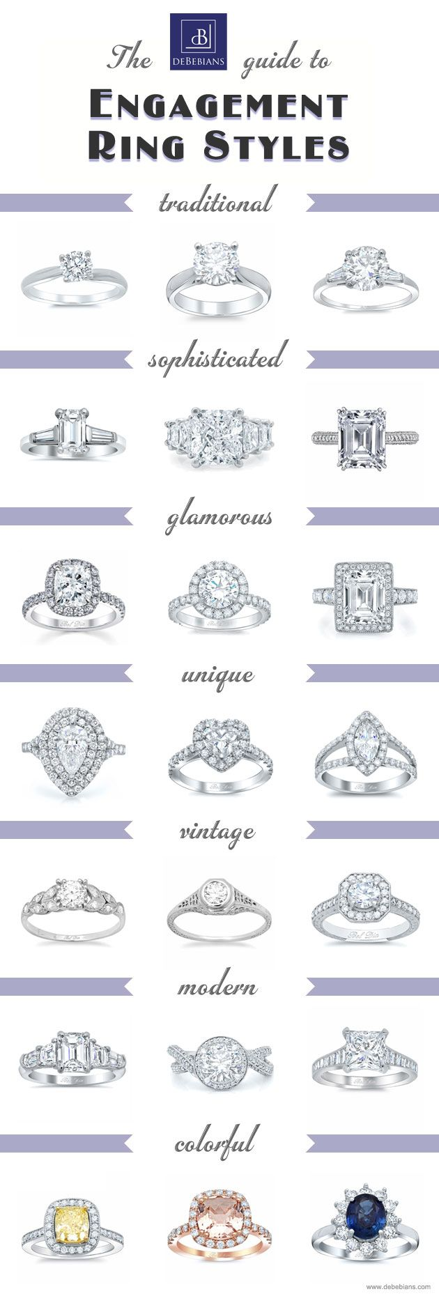 Choose Your Inner Ring Style With The Debebians Guide To Engagement Styles