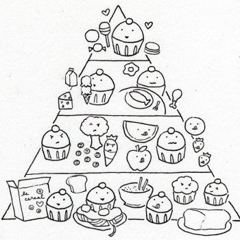Pictures Balance Food Pyramid Coloring Pages Kids Alimentation