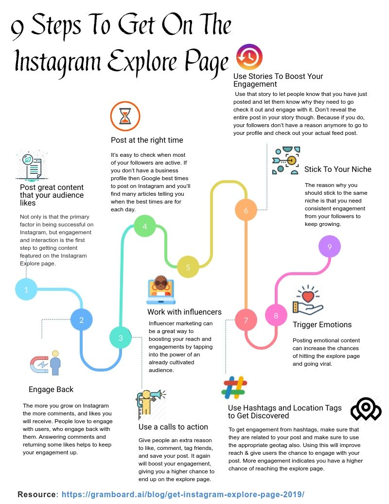 How To Get An Instagram Post On The Explore Page