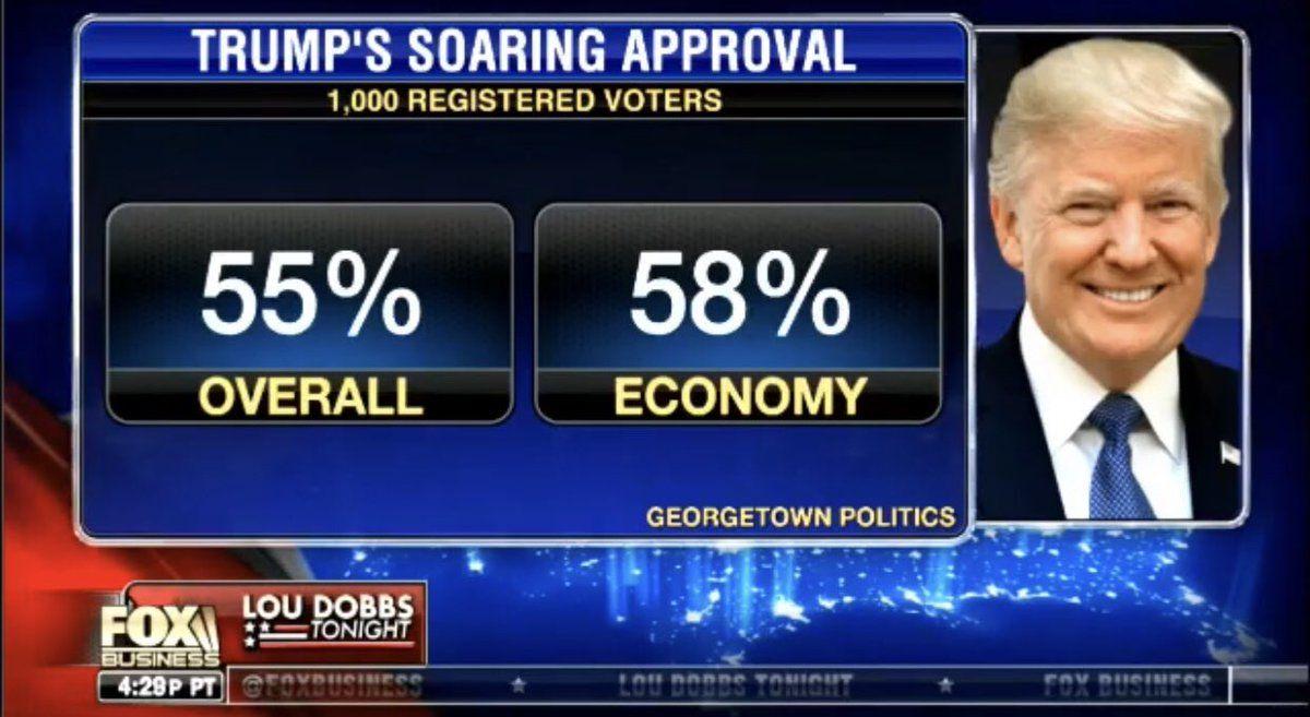 Jake Tapper on Trump tweets, Trump approval rating, Trump jr