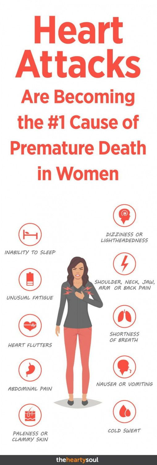 Heart attacks in women are becoming the number one cause of premature death in North America Whether you think you thrive on stress or not prolonged chronic psychological...