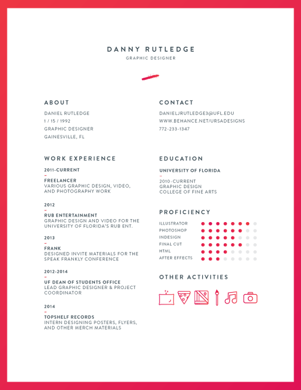 danny rutledge u0026 39 s cv is simple and to the point