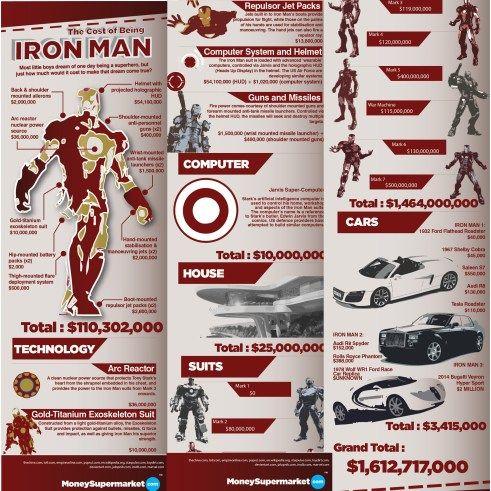 Iron Man Suit Blueprints Pdf   Google Search